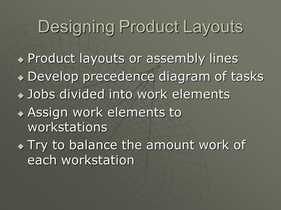 Designing Product Layouts