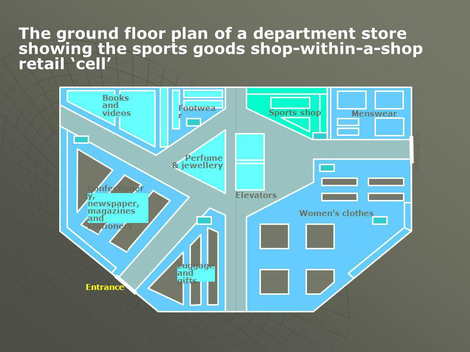 The ground floor plan of a department store showing the sports goods shop-within-a-shop retail 'cell'