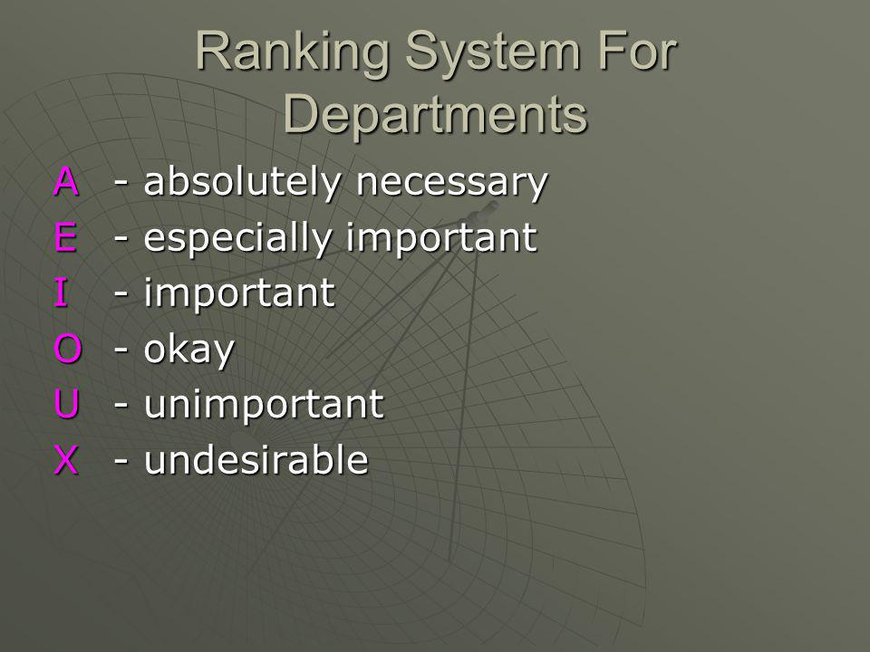 Ranking System For Departments