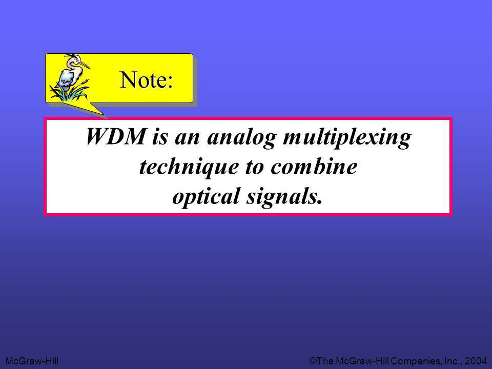 WDM is an analog multiplexing technique to combine optical signals.