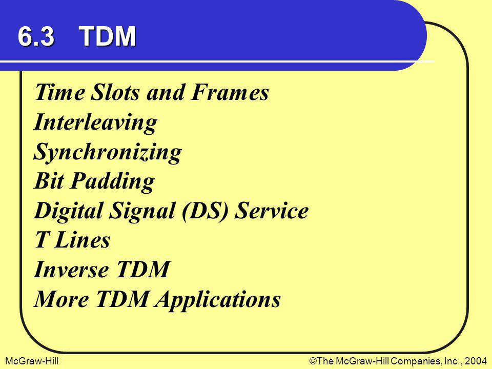 6.3 TDM Time Slots and Frames Interleaving Synchronizing Bit Padding