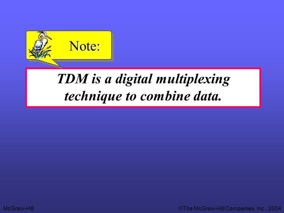 TDM is a digital multiplexing technique to combine data.