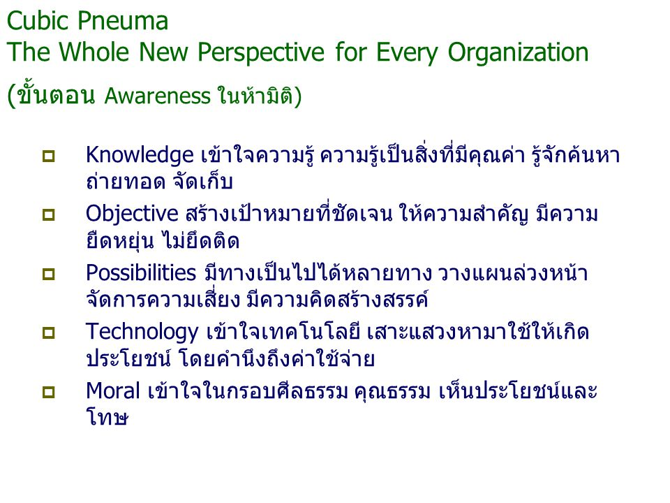 Cubic Pneuma The Whole New Perspective for Every Organization (ขั้นตอน Awareness ในห้ามิติ)
