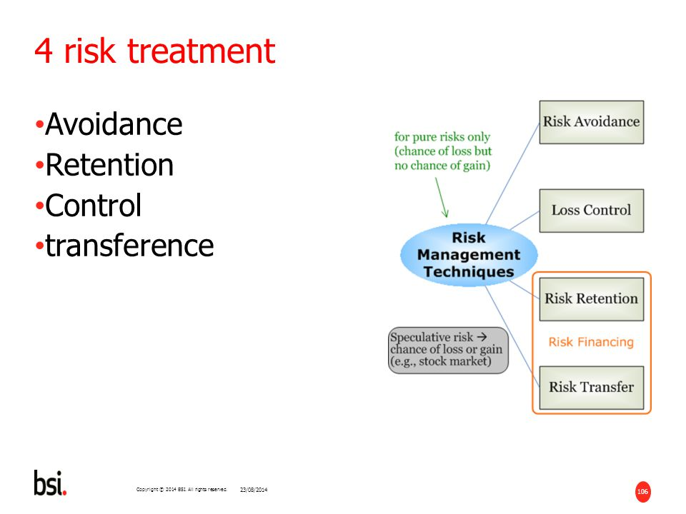 4 risk treatment Avoidance Retention Control transference 05/04/2017