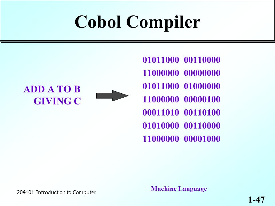 Cobol Compiler ADD A TO B GIVING C 01011000 00110000 11000000 00000000