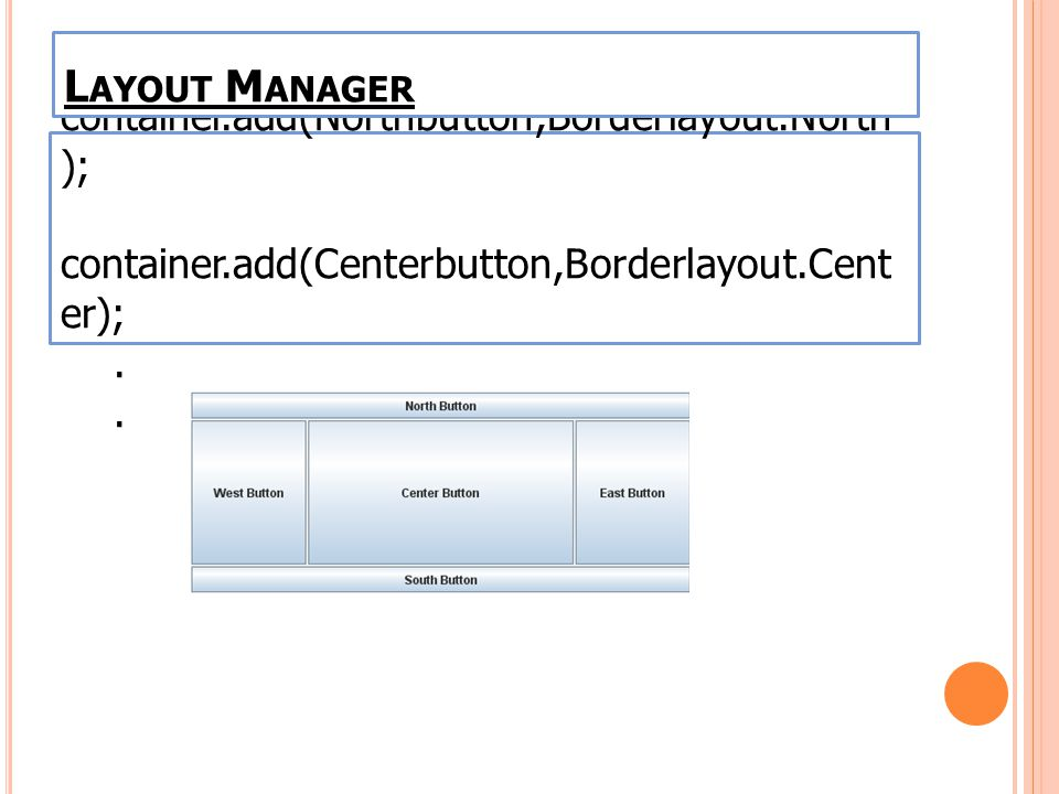 Layout Manager ตัวอย่าง container.add(Northbutton,Borderlayout.North);