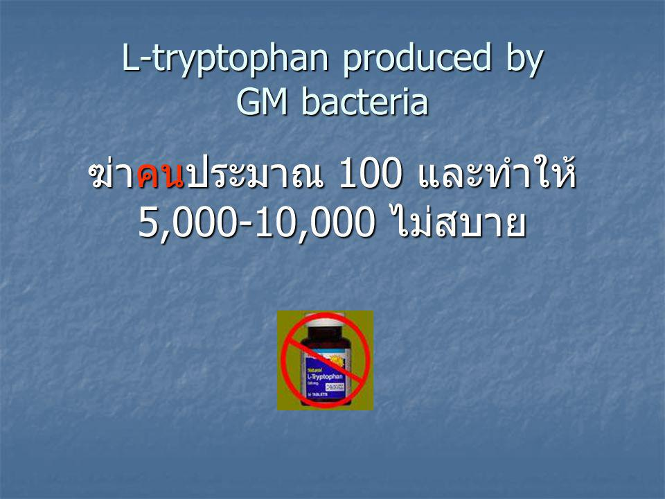 L-tryptophan produced by GM bacteria