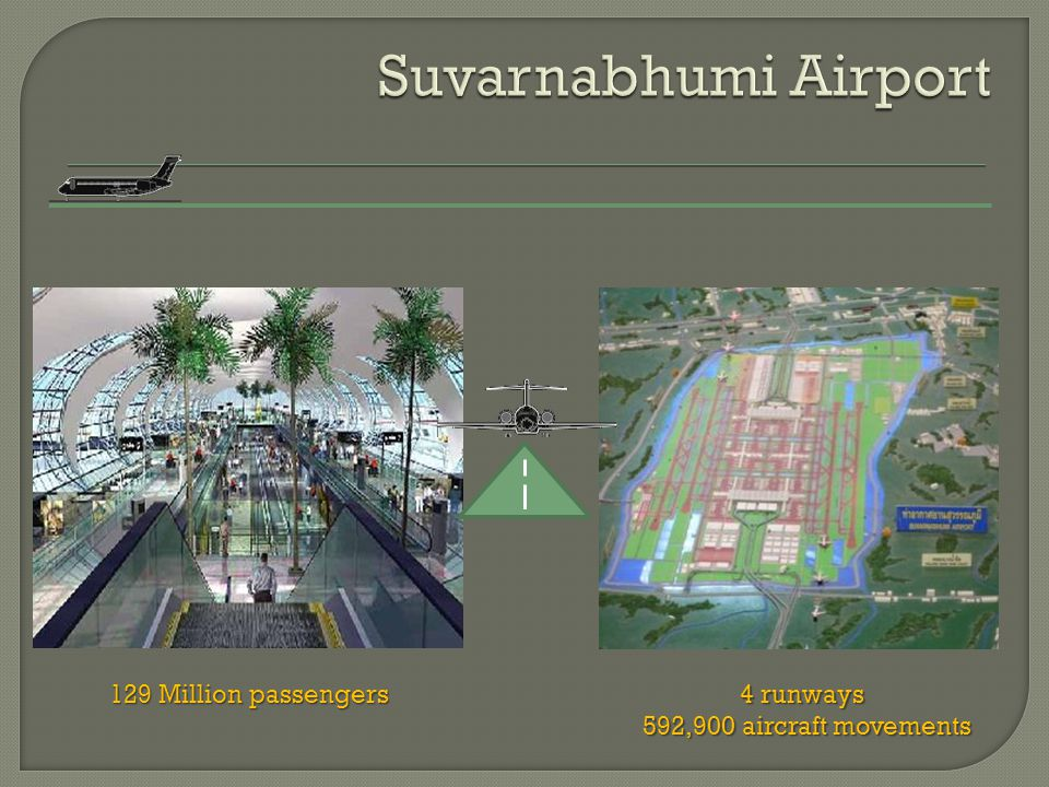 Suvarnabhumi Airport 129 Million passengers 4 runways