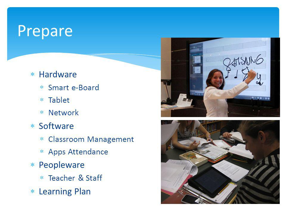 Prepare Hardware Software Peopleware Learning Plan Smart e-Board