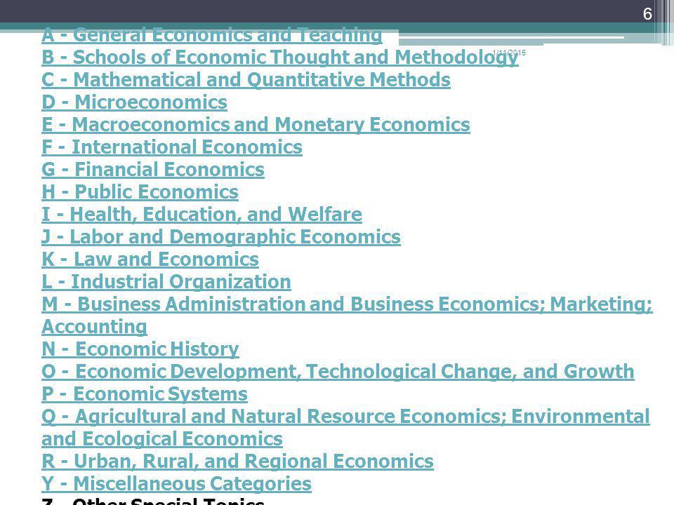 A - General Economics and Teaching B - Schools of Economic Thought and Methodology C - Mathematical and Quantitative Methods D - Microeconomics E - Macroeconomics and Monetary Economics F - International Economics G - Financial Economics H - Public Economics I - Health, Education, and Welfare J - Labor and Demographic Economics K - Law and Economics L - Industrial Organization M - Business Administration and Business Economics; Marketing; Accounting N - Economic History O - Economic Development, Technological Change, and Growth P - Economic Systems Q - Agricultural and Natural Resource Economics; Environmental and Ecological Economics R - Urban, Rural, and Regional Economics Y - Miscellaneous Categories Z - Other Special Topics