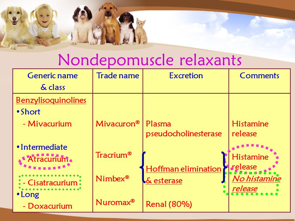 Nondepomuscle relaxants