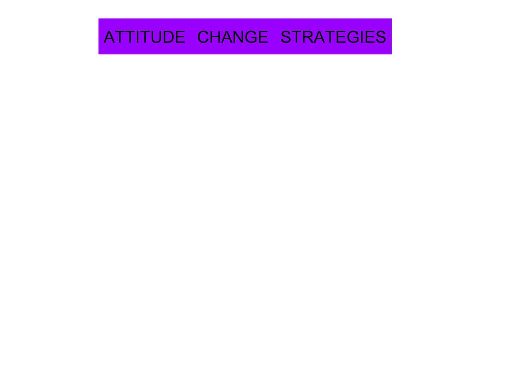 ATTITUDE CHANGE STRATEGIES