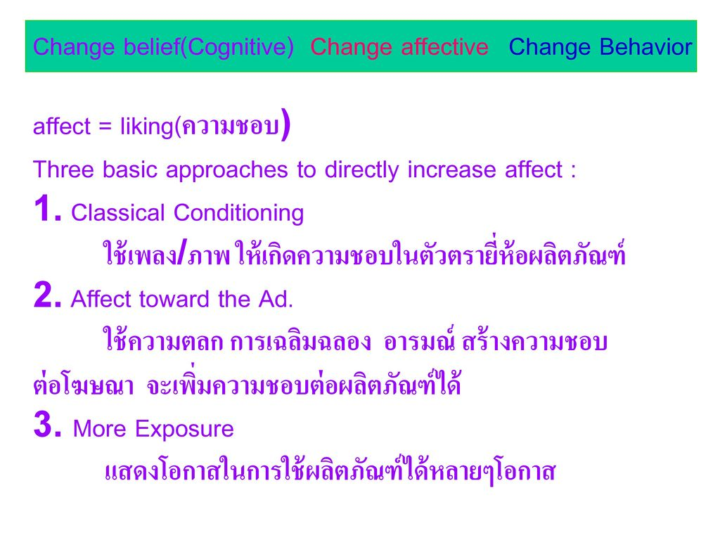 Change belief(Cognitive) Change affective Change Behavior
