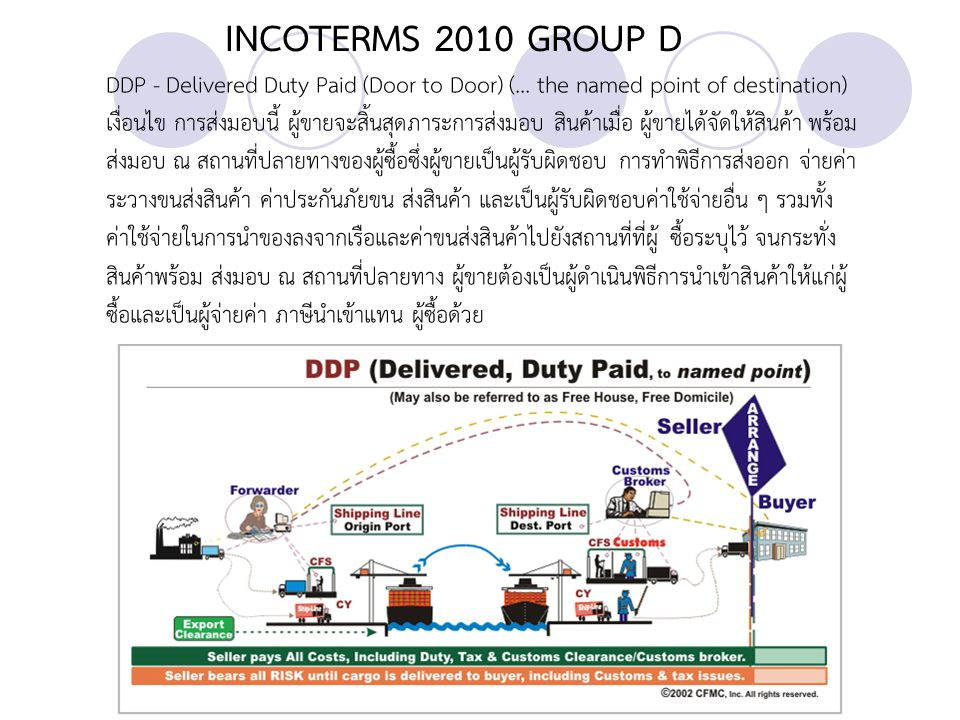 INCOTERMS 2010 GROUP D