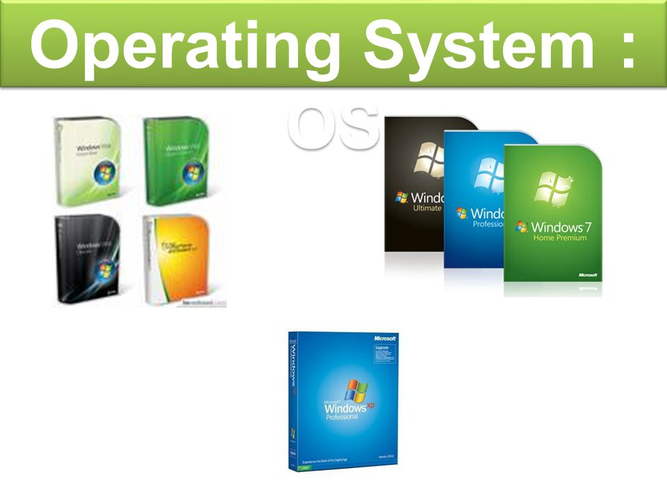Operating System : OS