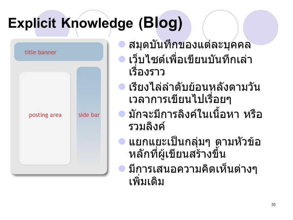 Explicit Knowledge (Blog)
