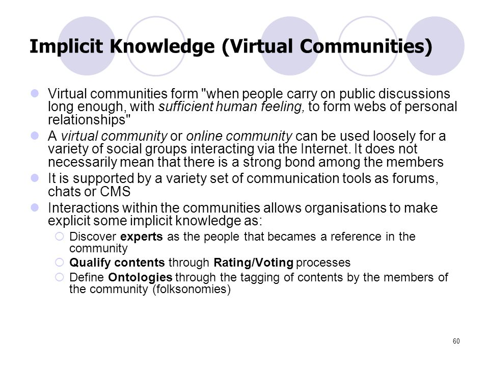 Implicit Knowledge (Virtual Communities)
