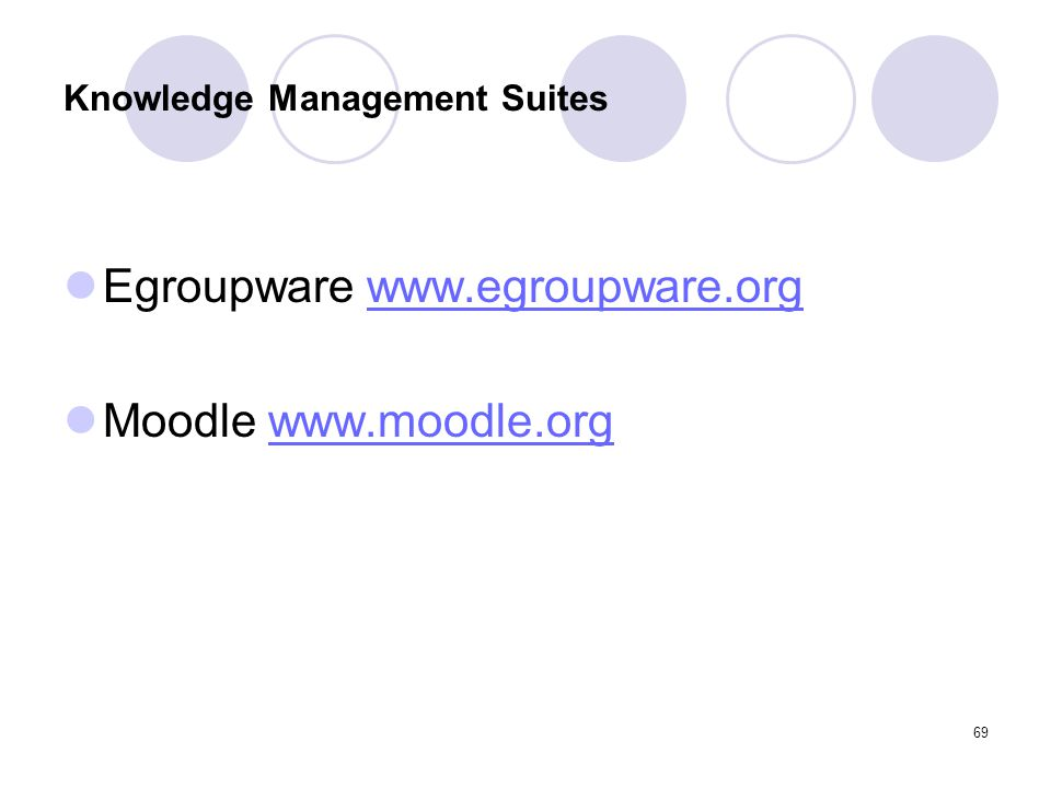 Knowledge Management Suites