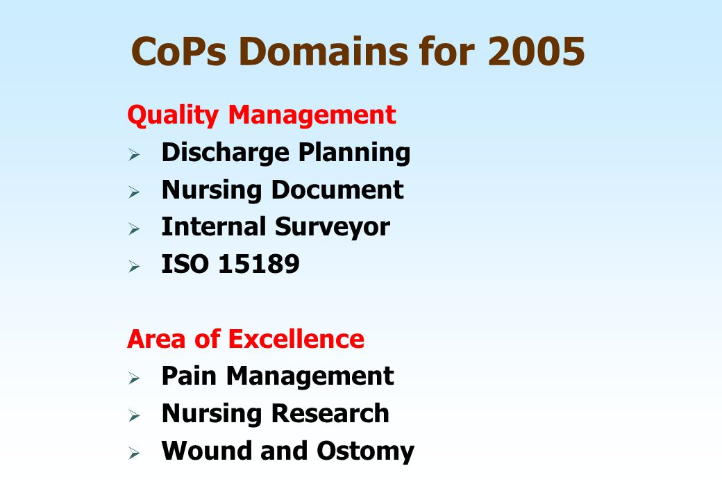CoPs Domains for 2005 Quality Management Discharge Planning