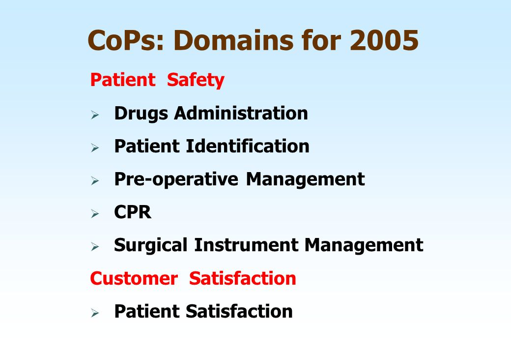 CoPs: Domains for 2005 Patient Safety Drugs Administration