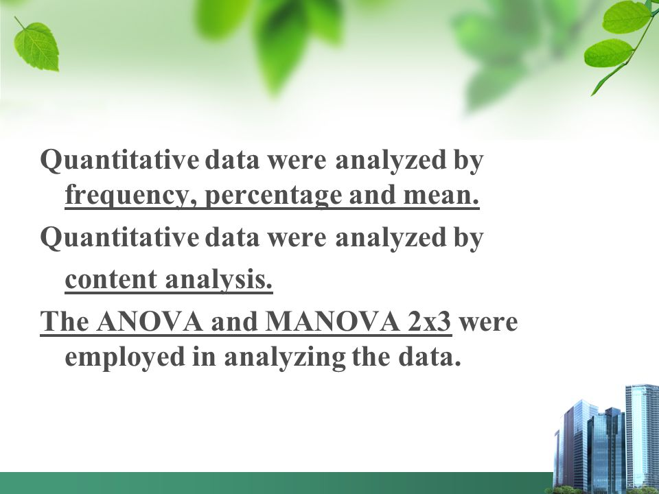 Quantitative data were analyzed by frequency, percentage and mean