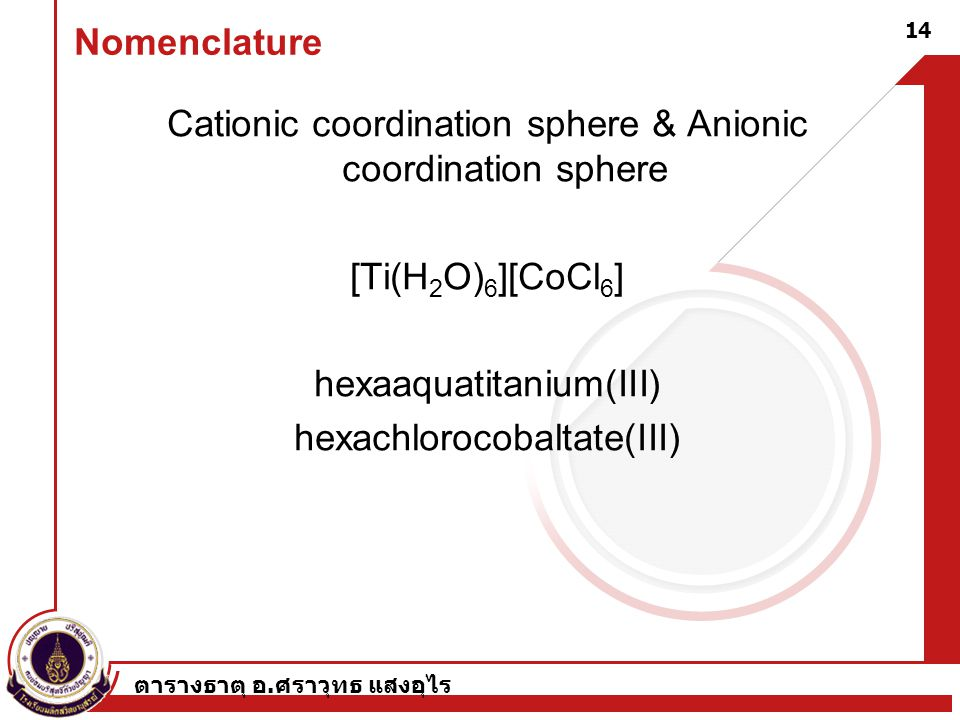 Cationic coordination sphere & Anionic coordination sphere