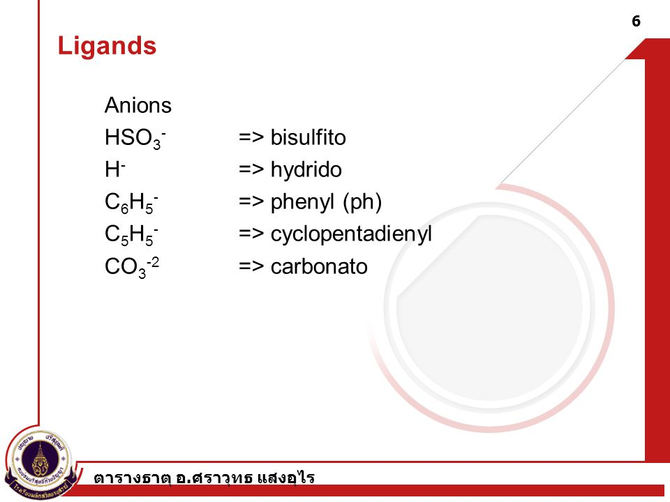 Ligands Anions HSO3- => bisulfito H- => hydrido