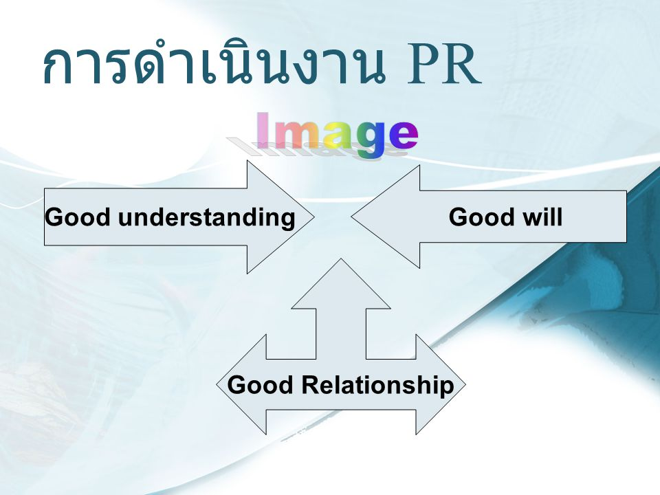 การดำเนินงาน PR Image Good understanding Good will Good Relationship