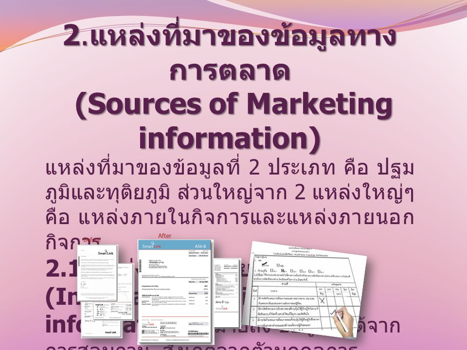 (Sources of Marketing information)