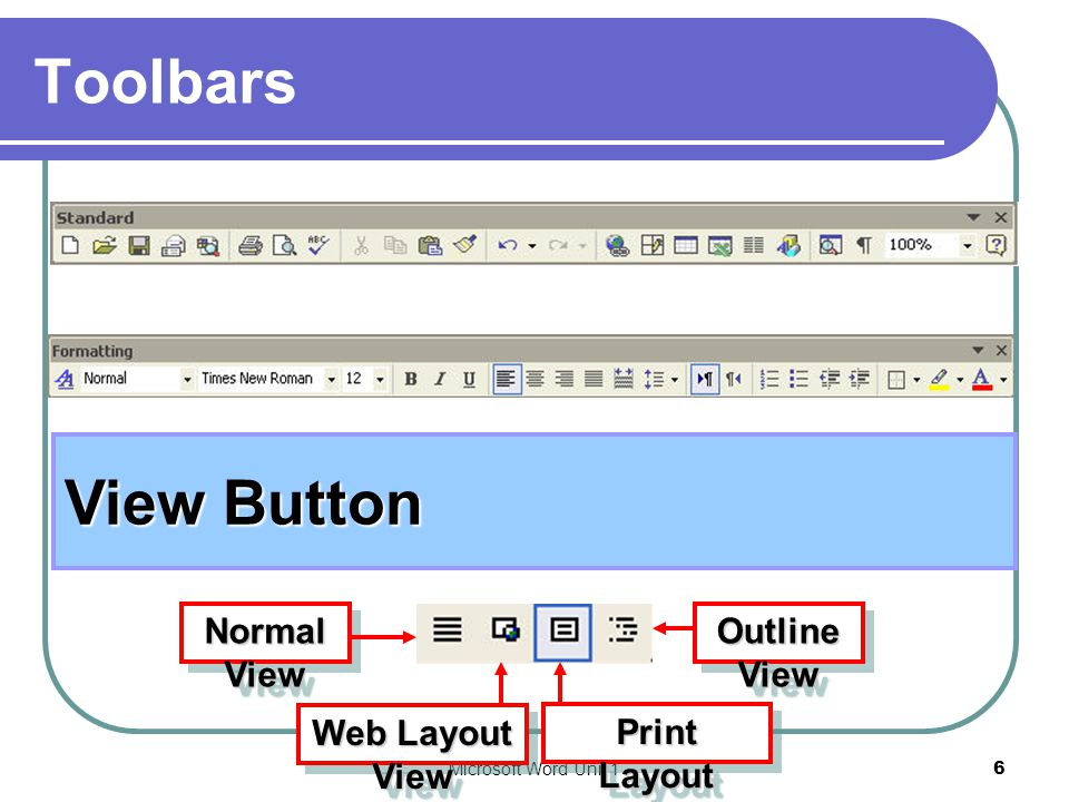 Toolbars View Button Normal View Outline View Web Layout View