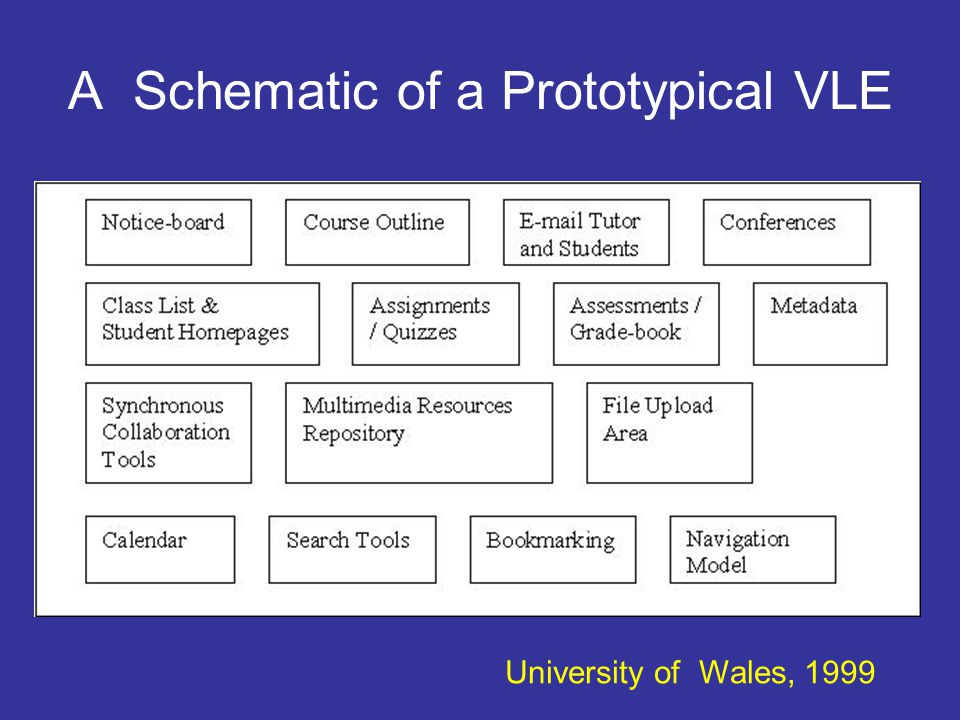 A Schematic of a Prototypical VLE