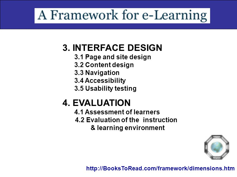 3. INTERFACE DESIGN 4. EVALUATION 3.1 Page and site design