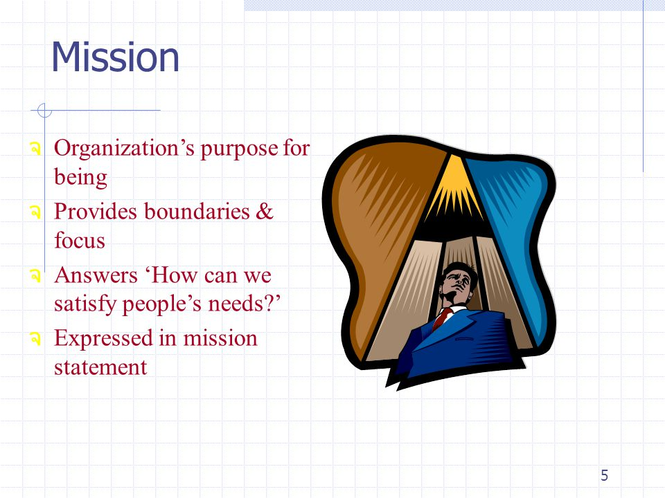 Mission Organization's purpose for being Provides boundaries & focus