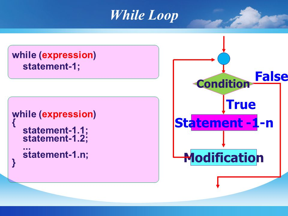 While Loop False True Statement -1-n Modification Condition