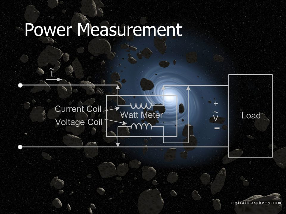 Power Measurement