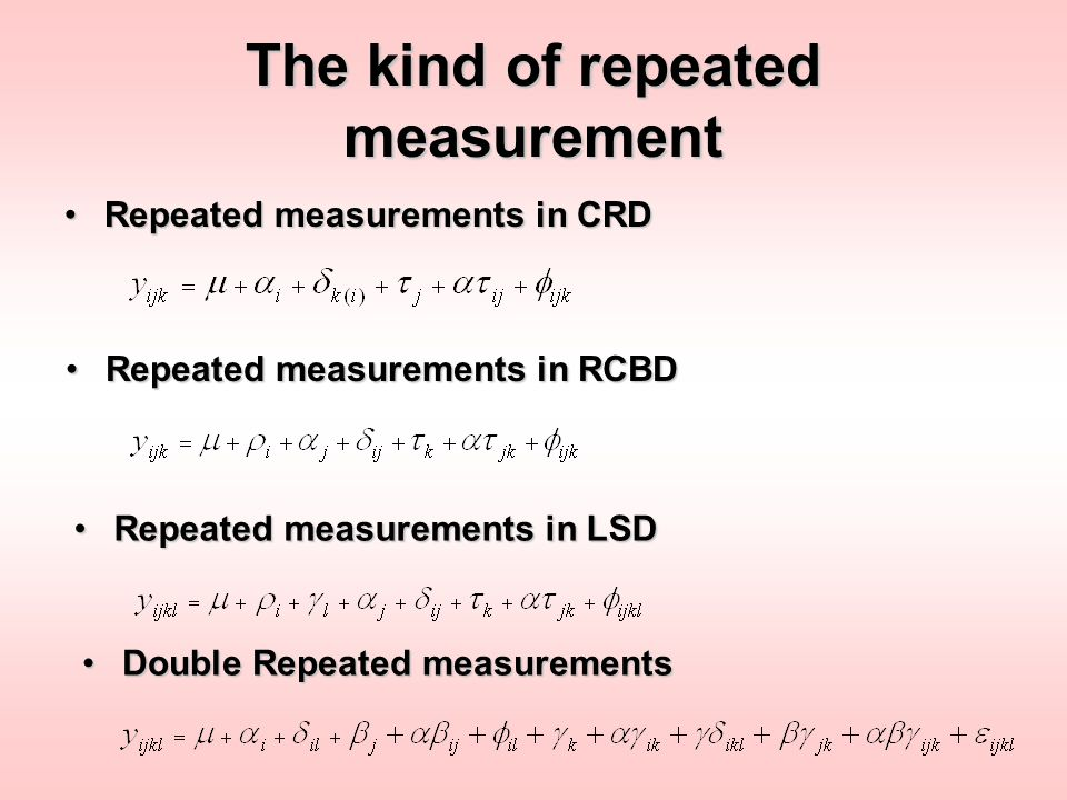 The kind of repeated measurement