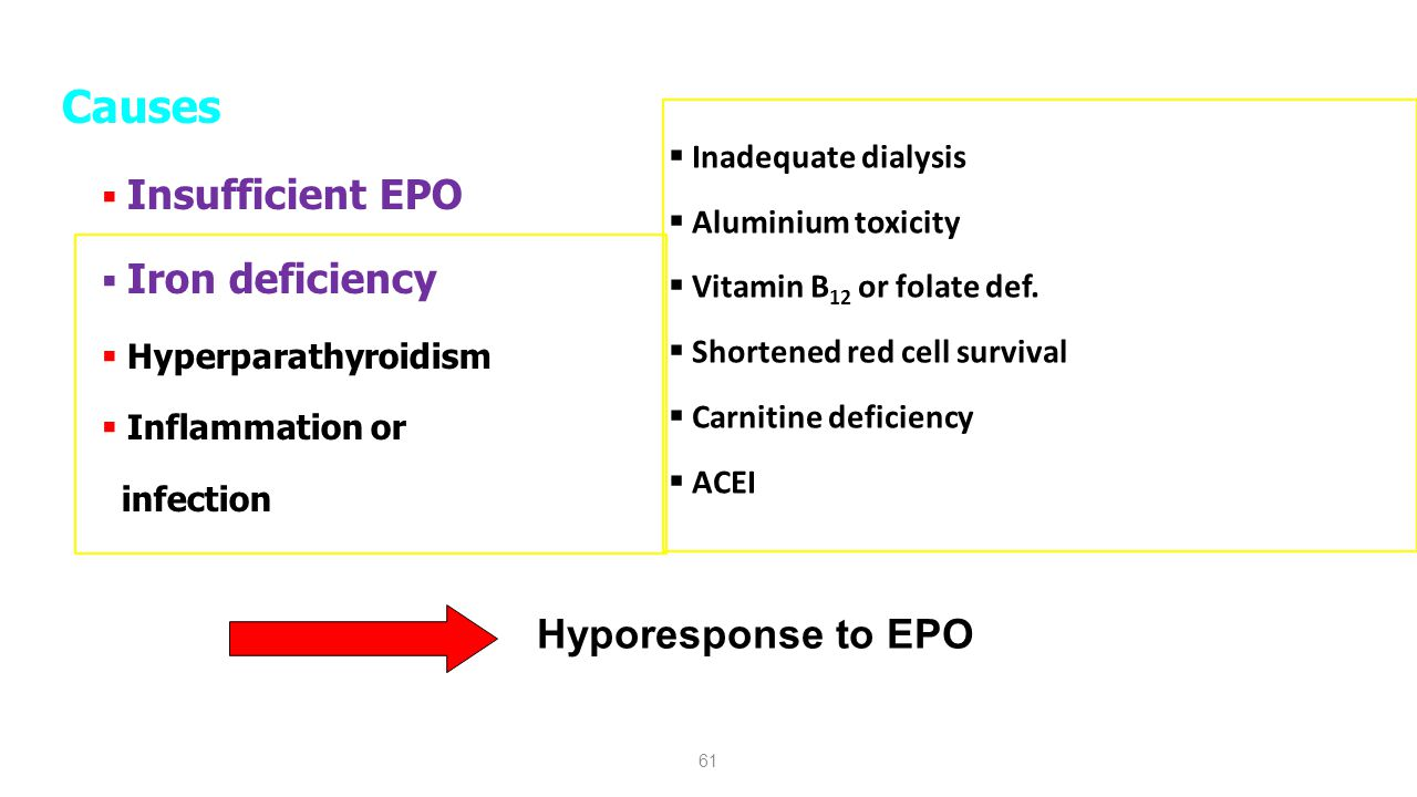 Causes Hyporesponse to EPO  Insufficient EPO  Inadequate dialysis