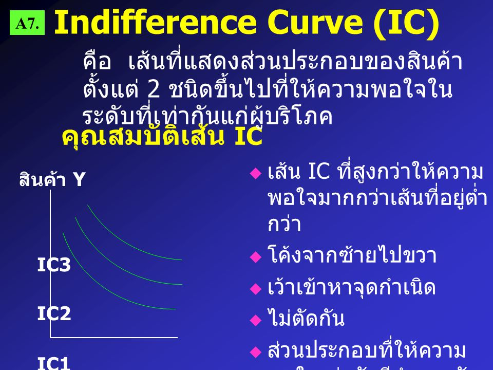 Indifference Curve (IC)
