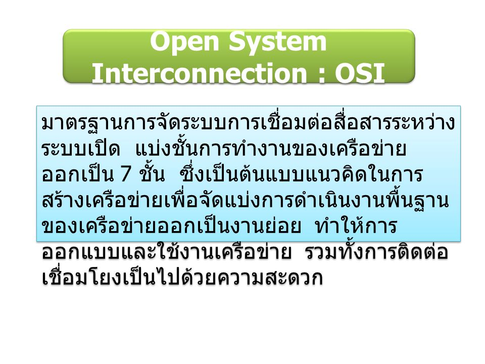 Open System Interconnection : OSI