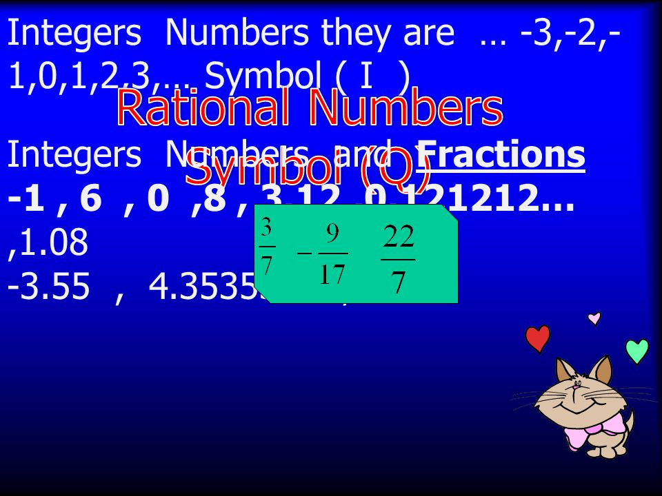 Integers Numbers they are … -3,-2,-1,0,1,2,3,… Symbol ( I )
