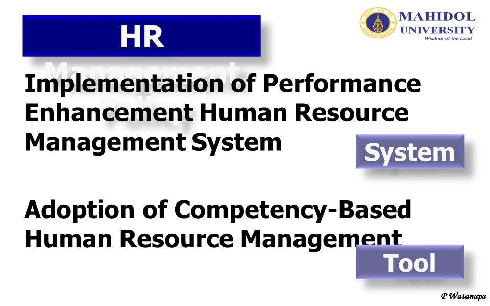 HR Management Policy Implementation of Performance Enhancement Human Resource Management System. System.