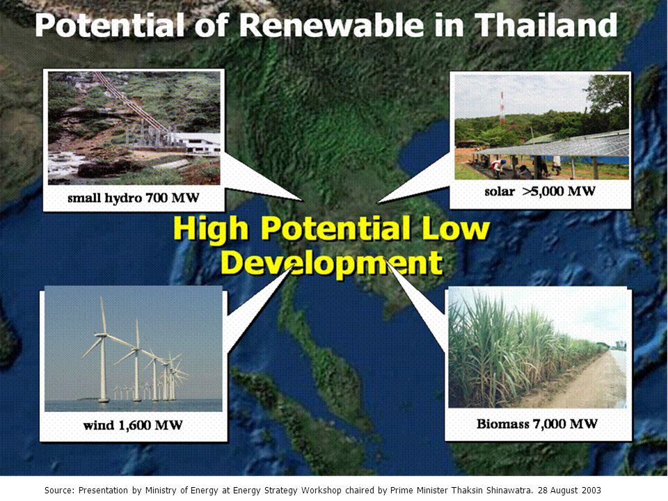 Source: Presentation by Ministry of Energy at Energy Strategy Workshop chaired by Prime Minister Thaksin Shinawatra.