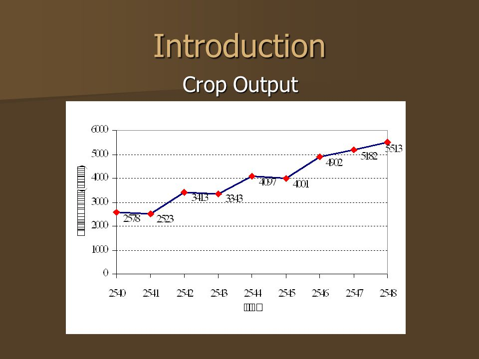 Introduction Crop Output