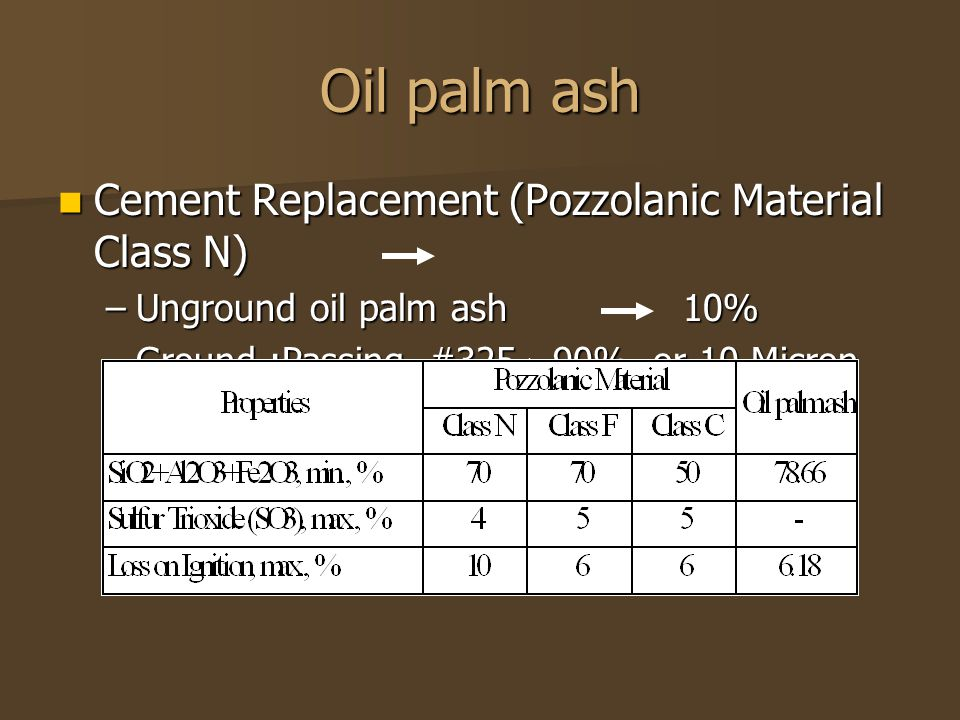 Oil palm ash Cement Replacement (Pozzolanic Material Class N)