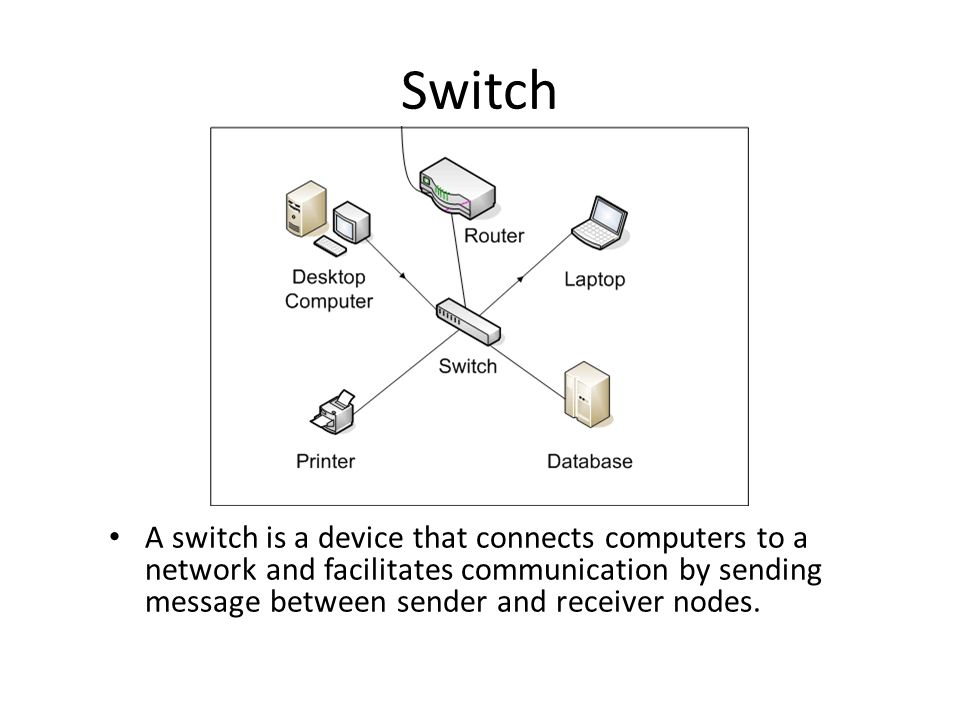 Switch A switch is a device that connects computers to a network and facilitates communication by sending message between sender and receiver nodes.