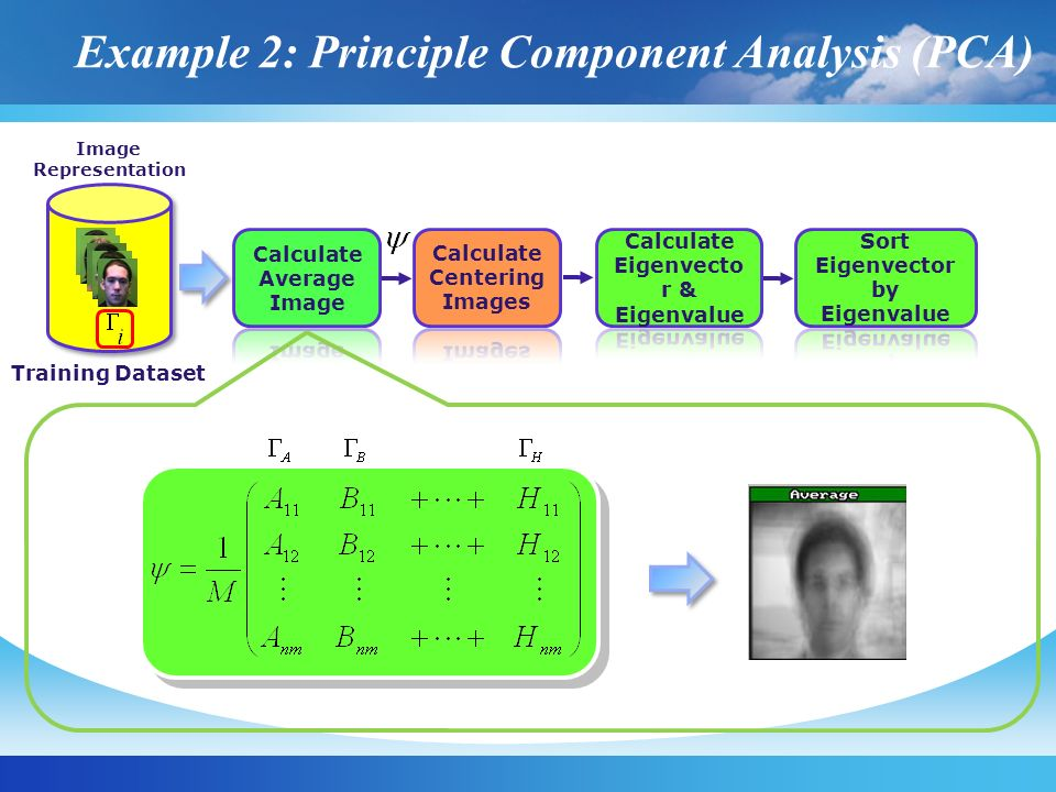 Example 2: Principle Component Analysis (PCA)